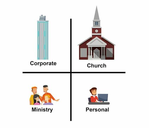 Four Levels of Digital Discipleship Picture